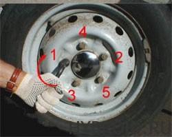 Порядок закручивания болтов на колесе