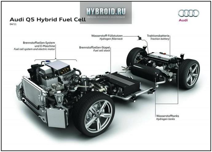 Схема Audi Q5 гибрид
