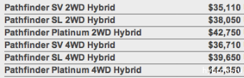 2014-Pathfinder-hybrid-prices.png.pagespeed.ce.bLjO1pbBpS