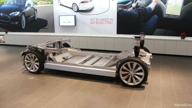 Ходовая часть Model S