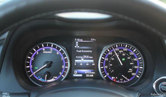 Infiniti Q50 Hybrid - приборная панель
