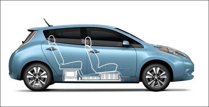 Аккумуляторная батарея Nissan Leaf