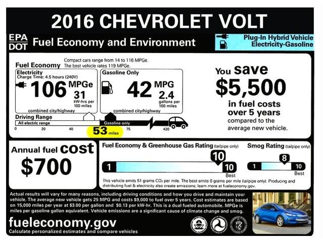Экономия вместе с VOLT CHEVY