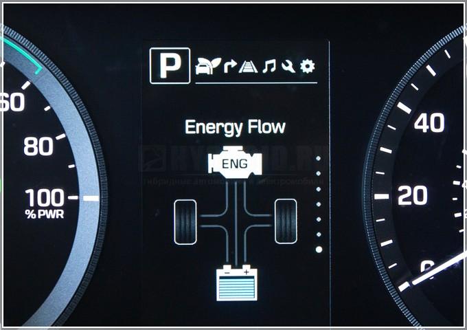 Обзор Hyundai Sonata Hybrid: технические характеристики, цена, тест-драйв